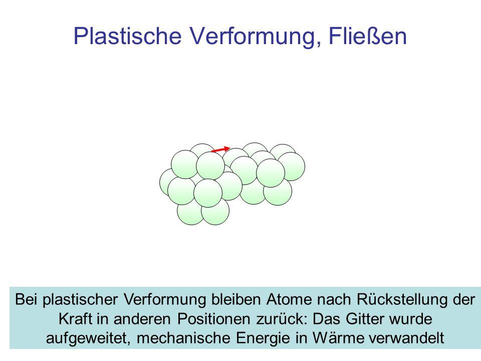 Plastische Verformung, Fließen Bei plastischer Verformung bleiben Atome nach Rückstellung der Kraft in anderen Positionen zurück: Das Gitter wurde aufgeweitet, mechanische Energie in Wärme verwandelt