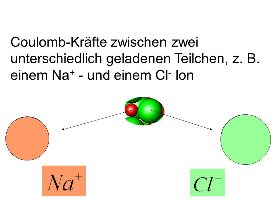 Coulomb-Kräfte zwischen zwei unterschiedlich geladenen Teilchen, z.