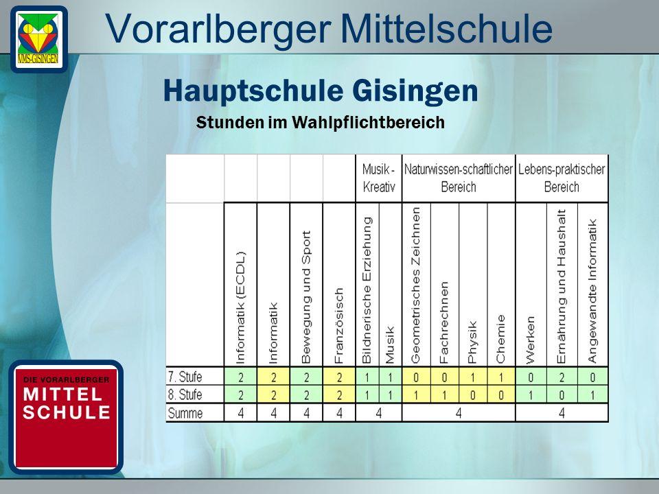Vorarlberger Mittelschule Stunden im Wahlpflichtbereich Hauptschule Gisingen