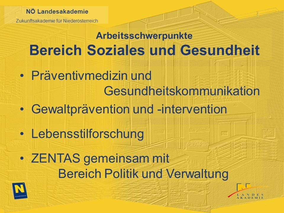 NÖ Landesakademie Zukunftsakademie für Niederösterreich Arbeitsschwerpunkte Bereich Soziales und Gesundheit Präventivmedizin und Gesundheitskommunikation Gewaltprävention und -intervention Lebensstilforschung ZENTAS gemeinsam mit Bereich Politik und Verwaltung