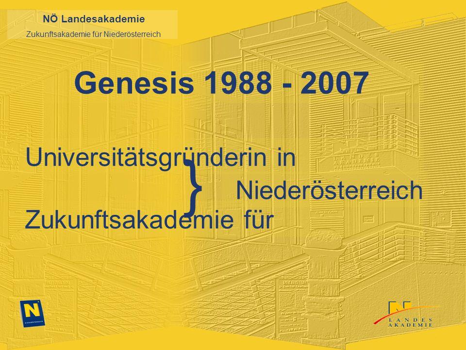 NÖ Landesakademie Zukunftsakademie für Niederösterreich Genesis 1988 - 2007 Universitätsgründerin in Zukunftsakademie für Niederösterreich }