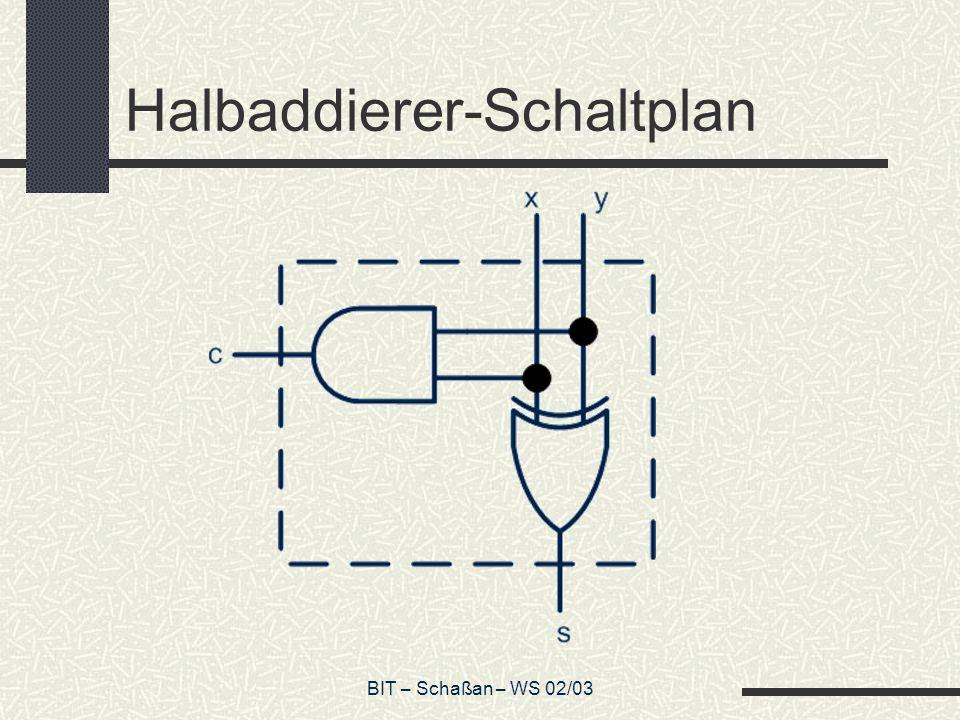 BIT – Schaßan – WS 02/03 Halbaddierer-Schaltplan