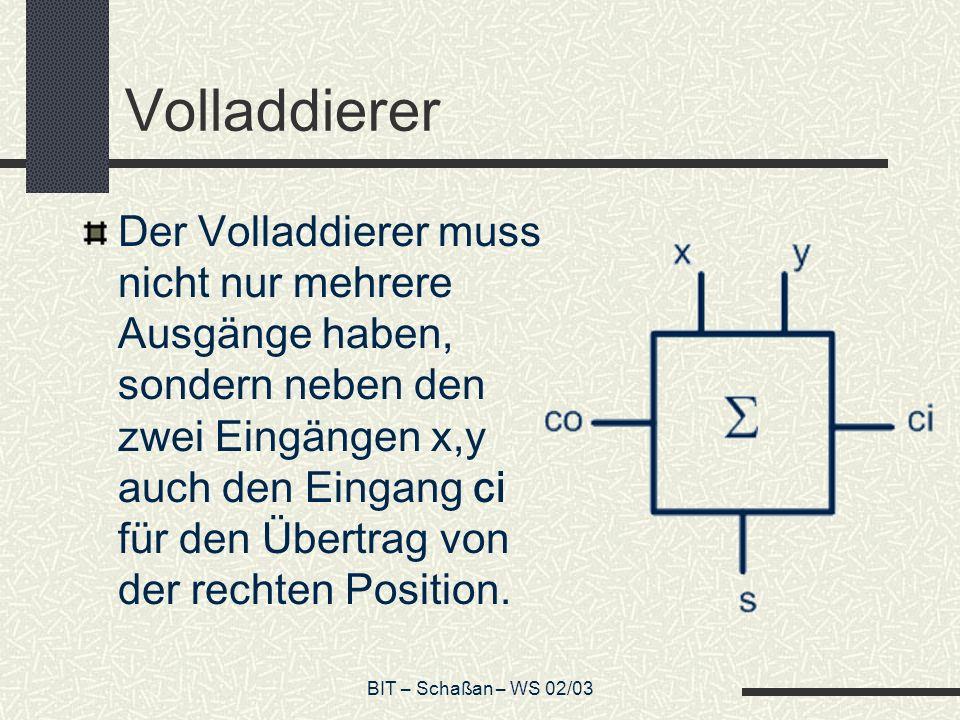 BIT – Schaßan – WS 02/03 Volladdierer Der Volladdierer muss nicht nur mehrere Ausgänge haben, sondern neben den zwei Eingängen x,y auch den Eingang ci