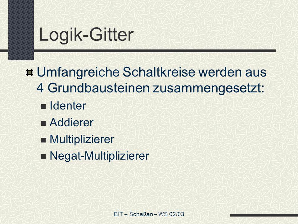 BIT – Schaßan – WS 02/03 Logik-Gitter Umfangreiche Schaltkreise werden aus 4 Grundbausteinen zusammengesetzt: Identer Addierer Multiplizierer Negat-Mu