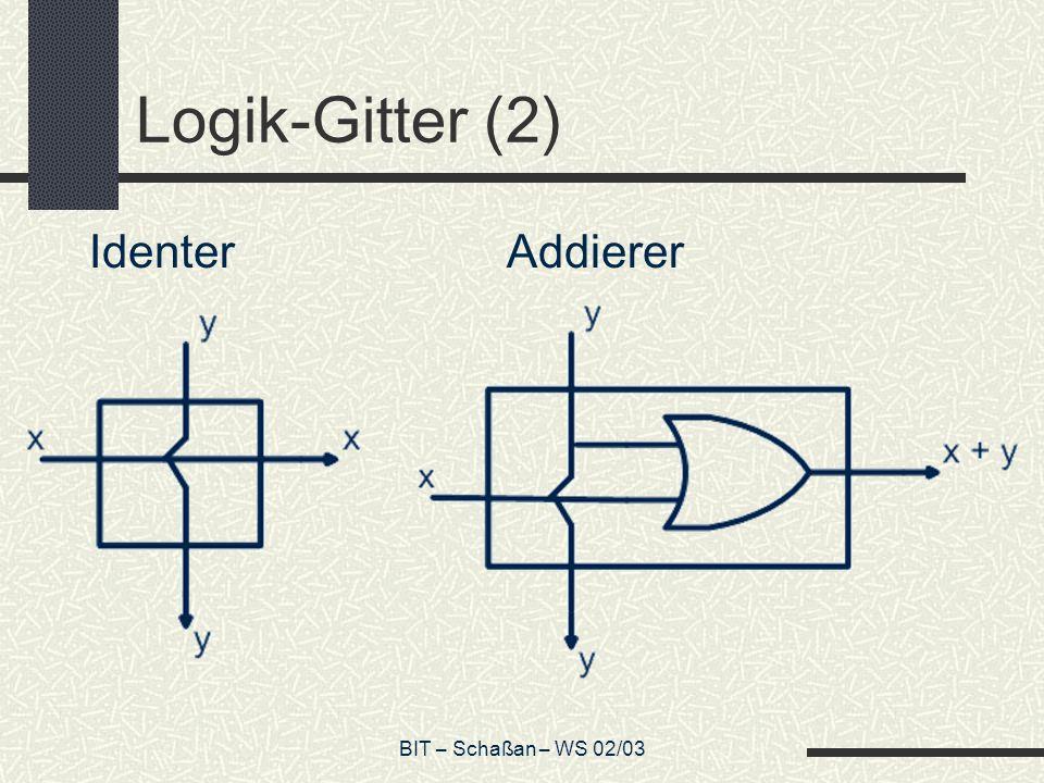BIT – Schaßan – WS 02/03 Logik-Gitter (2) IdenterAddierer