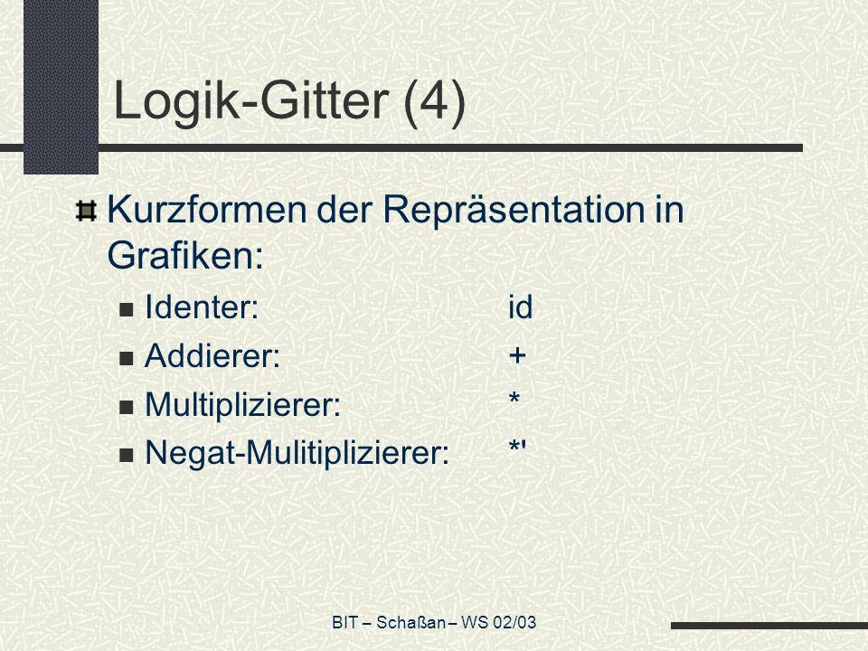 BIT – Schaßan – WS 02/03 Logik-Gitter (4) Kurzformen der Repräsentation in Grafiken: Identer: id Addierer:+ Multiplizierer:* Negat-Mulitiplizierer:*'