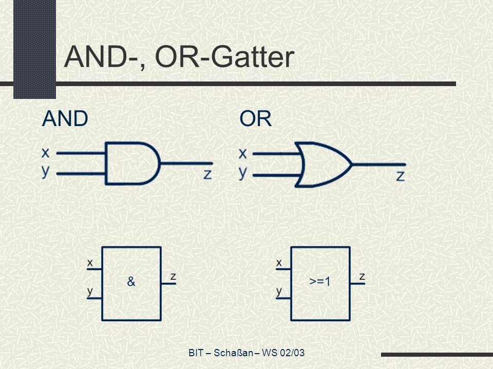 BIT – Schaßan – WS 02/03 Beispiel-Schaltplan (2) x 1 x 2 x 3 + x 1 x 3 + x 2 x 3 ODER-Bereich x 1 x 2 x 3 + x 2 x 3 + x 1 x 2 x 3