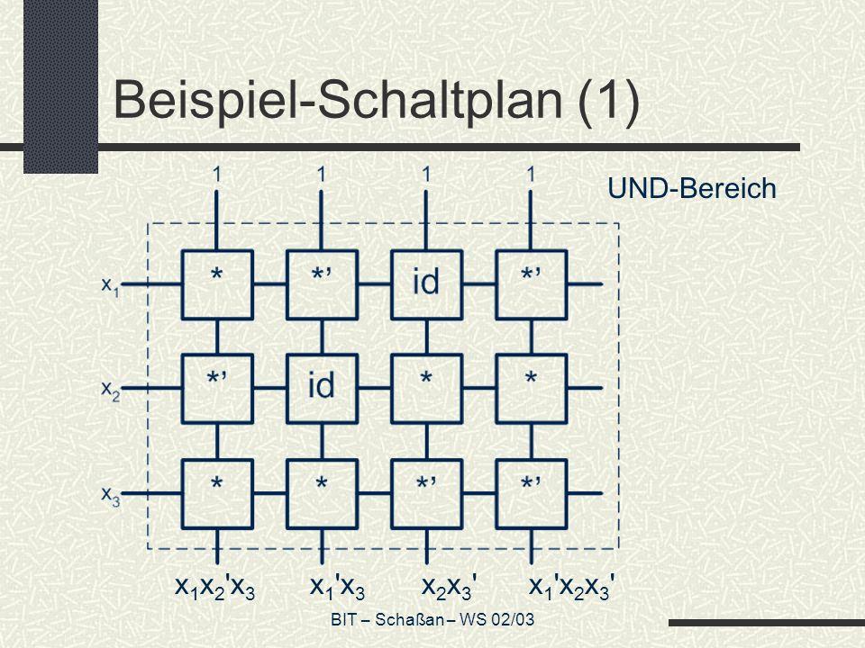 BIT – Schaßan – WS 02/03 Beispiel-Schaltplan (1) x 1 x 2 'x 3 x 1 'x 3 x 2 x 3 ' x 1 'x 2 x 3 ' UND-Bereich