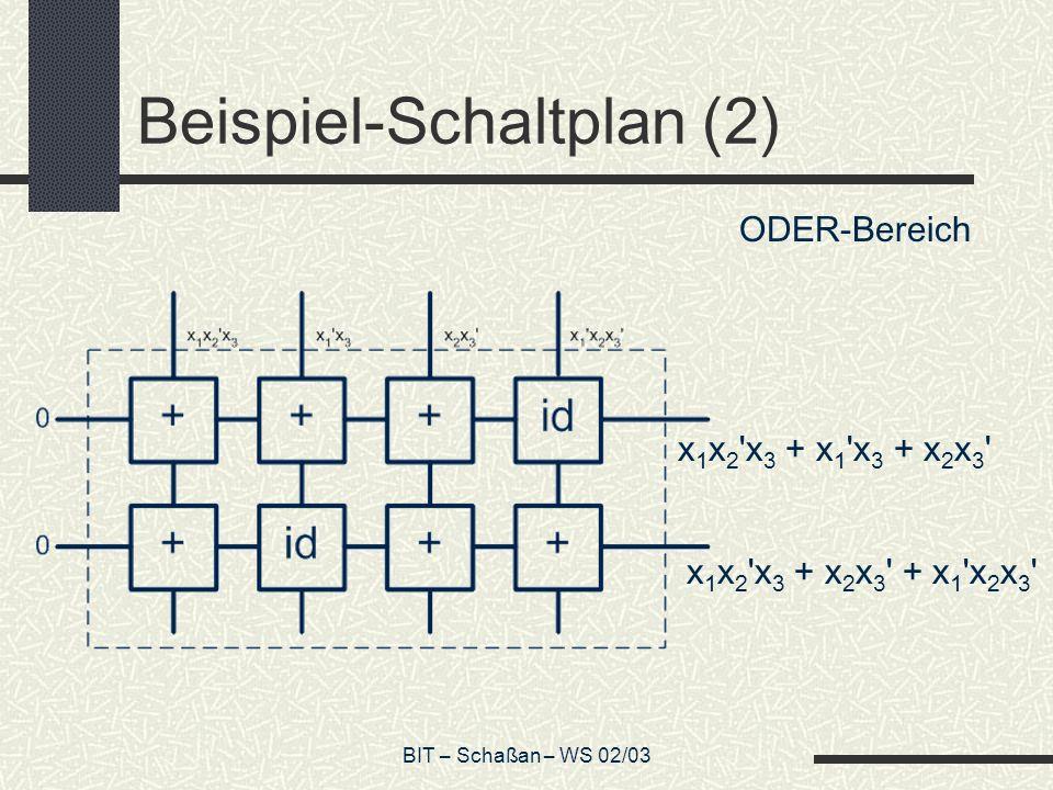BIT – Schaßan – WS 02/03 Beispiel-Schaltplan (2) x 1 x 2 'x 3 + x 1 'x 3 + x 2 x 3 ' ODER-Bereich x 1 x 2 'x 3 + x 2 x 3 ' + x 1 'x 2 x 3 '