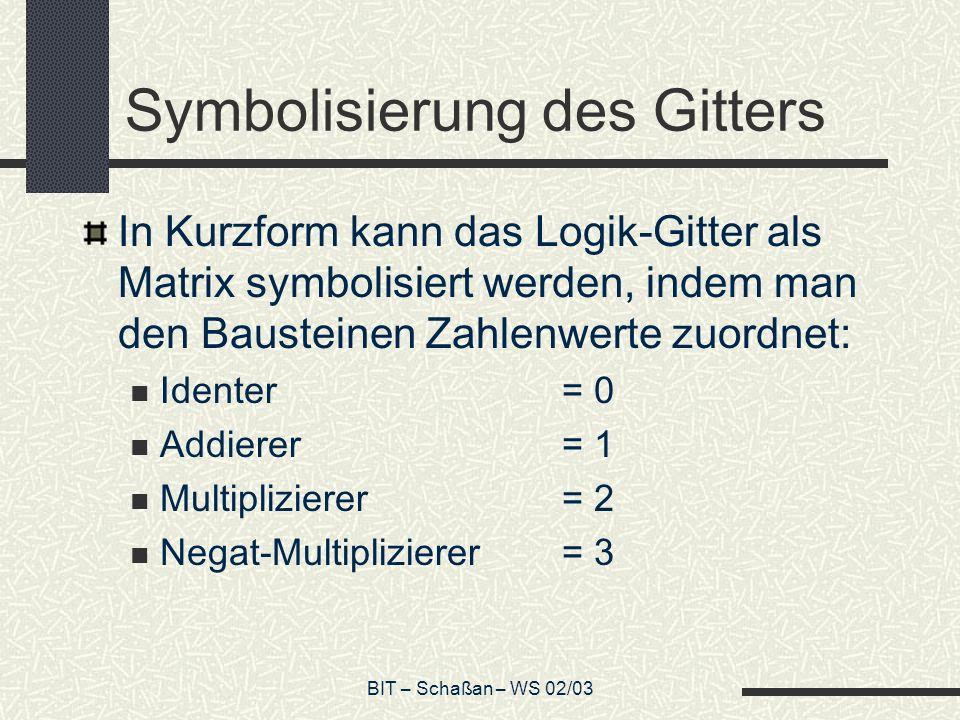 BIT – Schaßan – WS 02/03 Symbolisierung des Gitters In Kurzform kann das Logik-Gitter als Matrix symbolisiert werden, indem man den Bausteinen Zahlenw