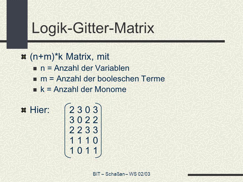 BIT – Schaßan – WS 02/03 Logik-Gitter-Matrix (n+m)*k Matrix, mit n = Anzahl der Variablen m = Anzahl der booleschen Terme k = Anzahl der Monome Hier: