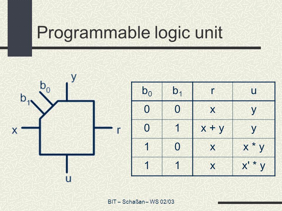 BIT – Schaßan – WS 02/03 Programmable logic unit b0b0 b1b1 ru 00xy 01x + yy 10xx * y 11xx' * y