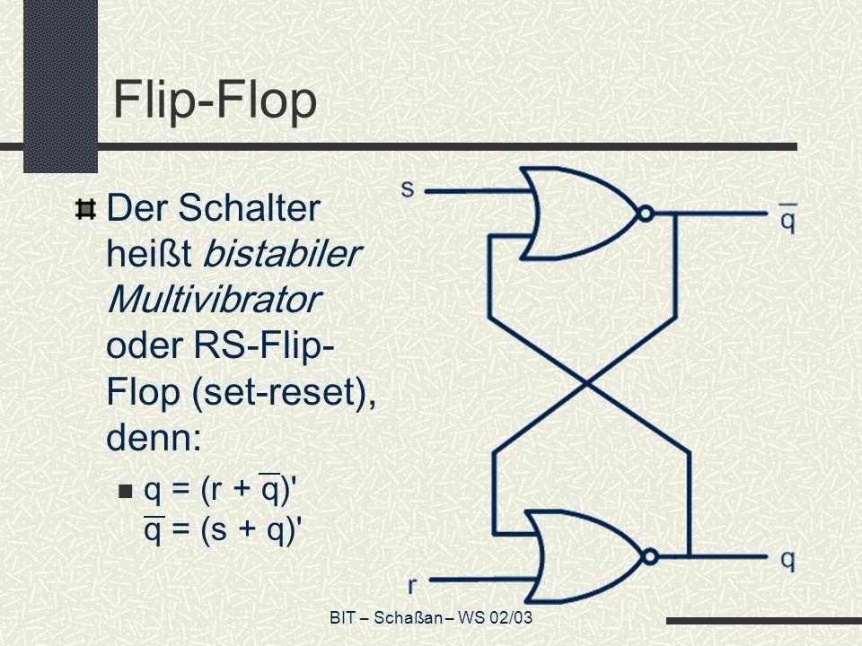 BIT – Schaßan – WS 02/03 Flip-Flop Der Schalter heißt bistabiler Multivibrator oder RS-Flip- Flop (set-reset), denn: q = (r + q)' q = (s + q)'