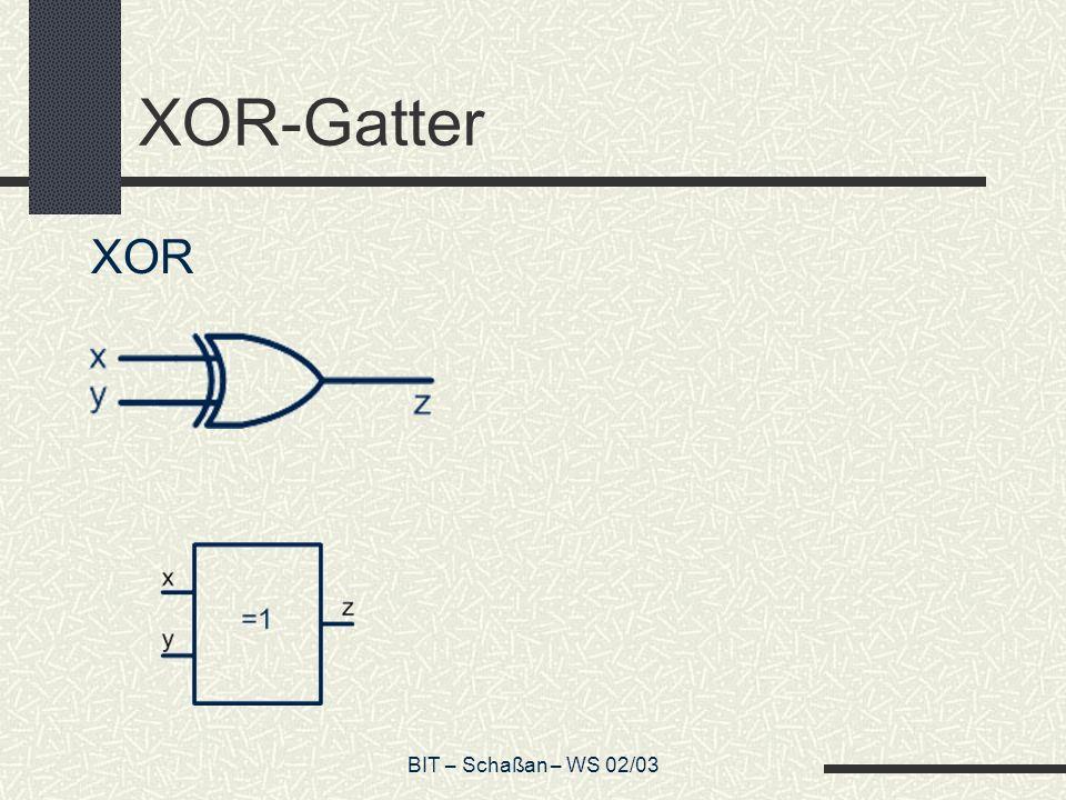 BIT – Schaßan – WS 02/03 Logik-Gitter-Matrix (n+m)*k Matrix, mit n = Anzahl der Variablen m = Anzahl der booleschen Terme k = Anzahl der Monome Hier: 2 3 0 3 3 0 2 2 2 2 3 3 1 1 1 0 1 0 1 1