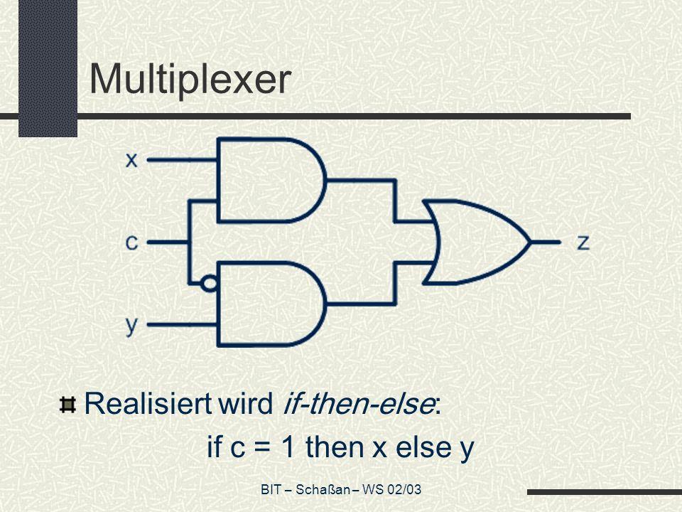 BIT – Schaßan – WS 02/03 Logik-Gitter (3) Multiplizierer Negat-Mulitiplizierer