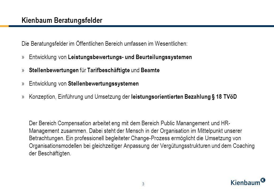 3 Kienbaum Beratungsfelder Die Beratungsfelder im Öffentlichen Bereich umfassen im Wesentlichen: »Entwicklung von Leistungsbewertungs- und Beurteilung