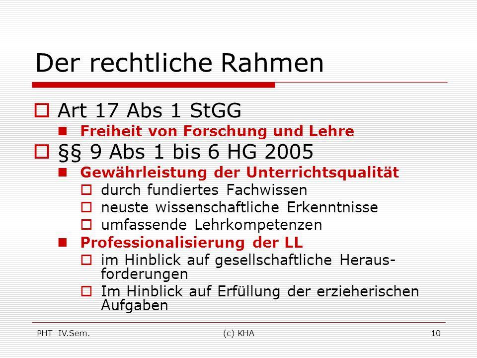 PHT IV.Sem.(c) KHA10 Der rechtliche Rahmen Art 17 Abs 1 StGG Freiheit von Forschung und Lehre §§ 9 Abs 1 bis 6 HG 2005 Gewährleistung der Unterrichtsq