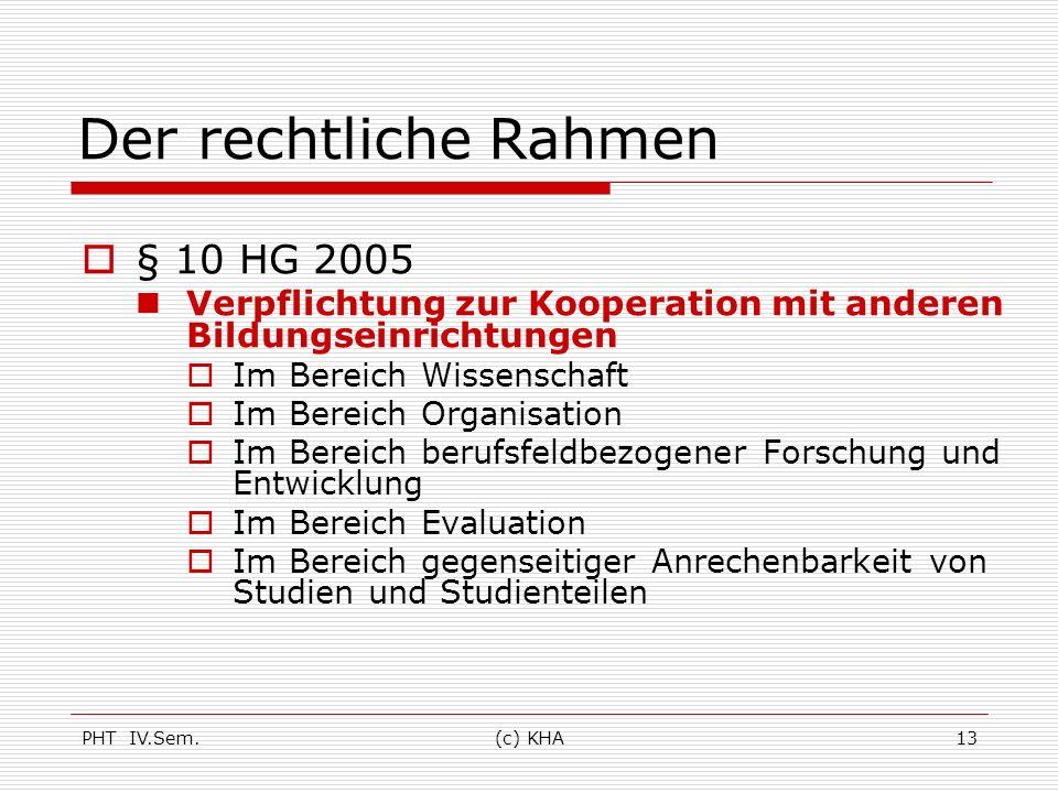 PHT IV.Sem.(c) KHA13 Der rechtliche Rahmen § 10 HG 2005 Verpflichtung zur Kooperation mit anderen Bildungseinrichtungen Im Bereich Wissenschaft Im Ber