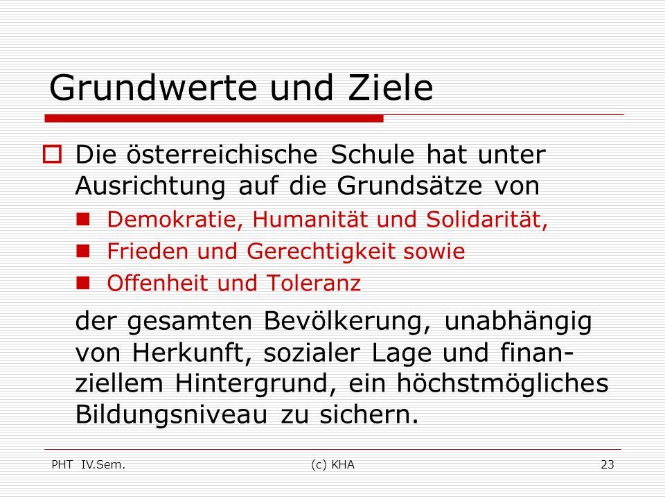 PHT IV.Sem.(c) KHA23 Grundwerte und Ziele Die österreichische Schule hat unter Ausrichtung auf die Grundsätze von Demokratie, Humanität und Solidaritä