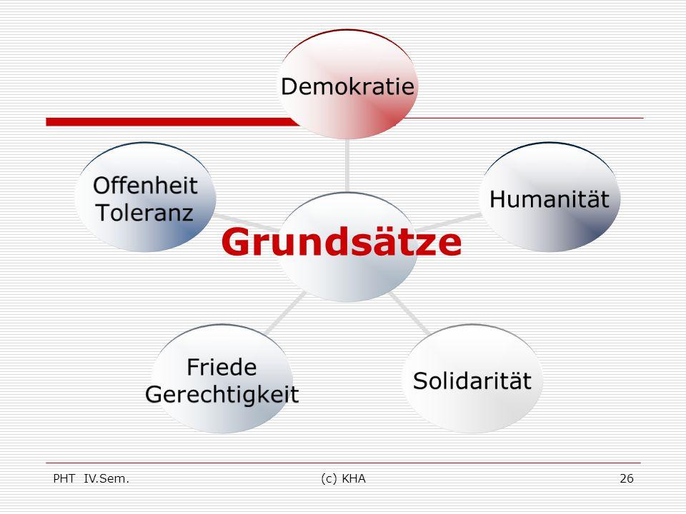 PHT IV.Sem.(c) KHA26 DemokratieHumanitätSolidarität Friede Gerechtigkeit Offenheit Toleranz Grundsätze