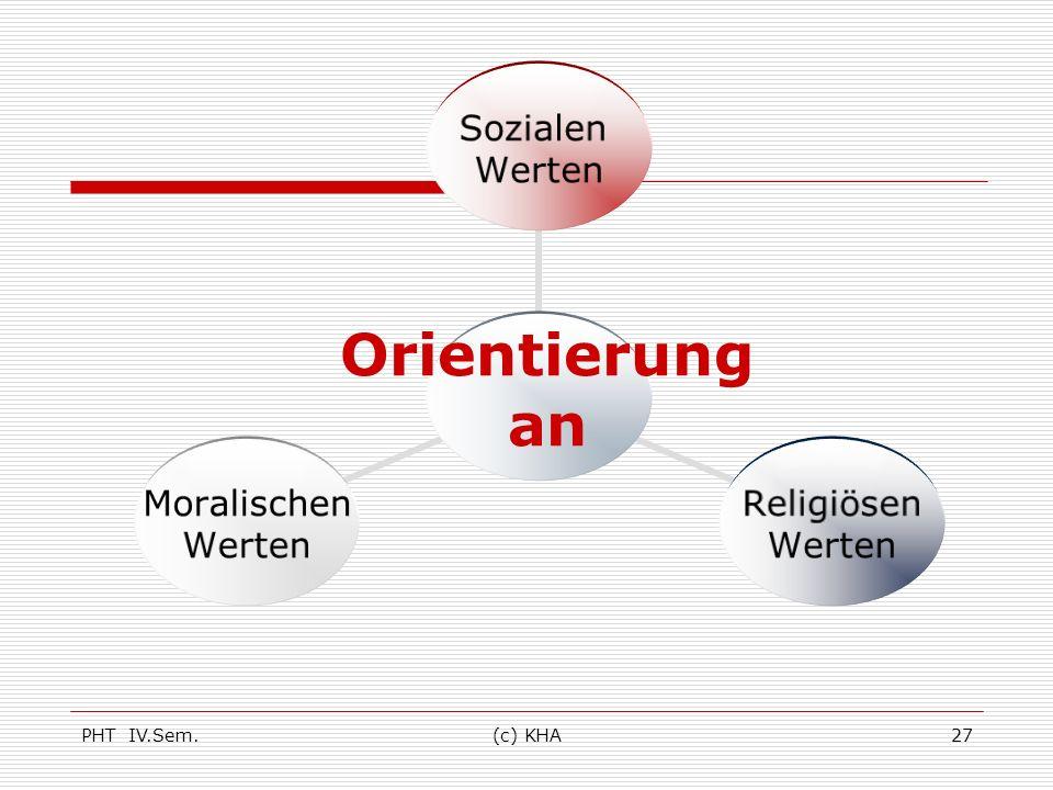 PHT IV.Sem.(c) KHA27 Sozialen Werten Religiösen Werten Moralischen Werten Orientierung an