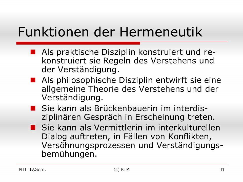 PHT IV.Sem.(c) KHA31 Funktionen der Hermeneutik Als praktische Disziplin konstruiert und re- konstruiert sie Regeln des Verstehens und der Verständigu