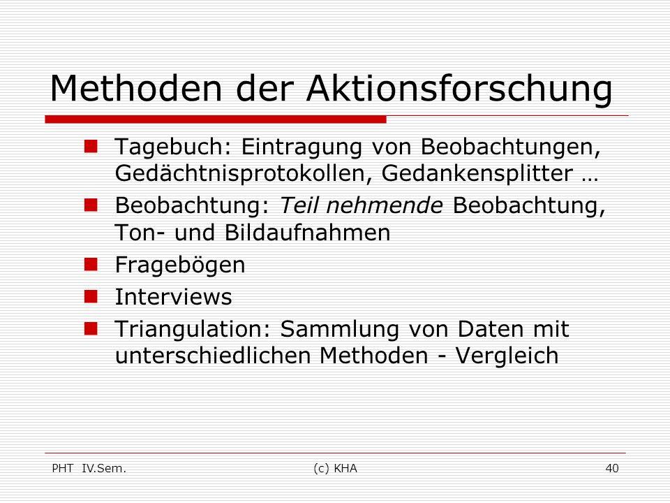 PHT IV.Sem.(c) KHA40 Methoden der Aktionsforschung Tagebuch: Eintragung von Beobachtungen, Gedächtnisprotokollen, Gedankensplitter … Beobachtung: Teil