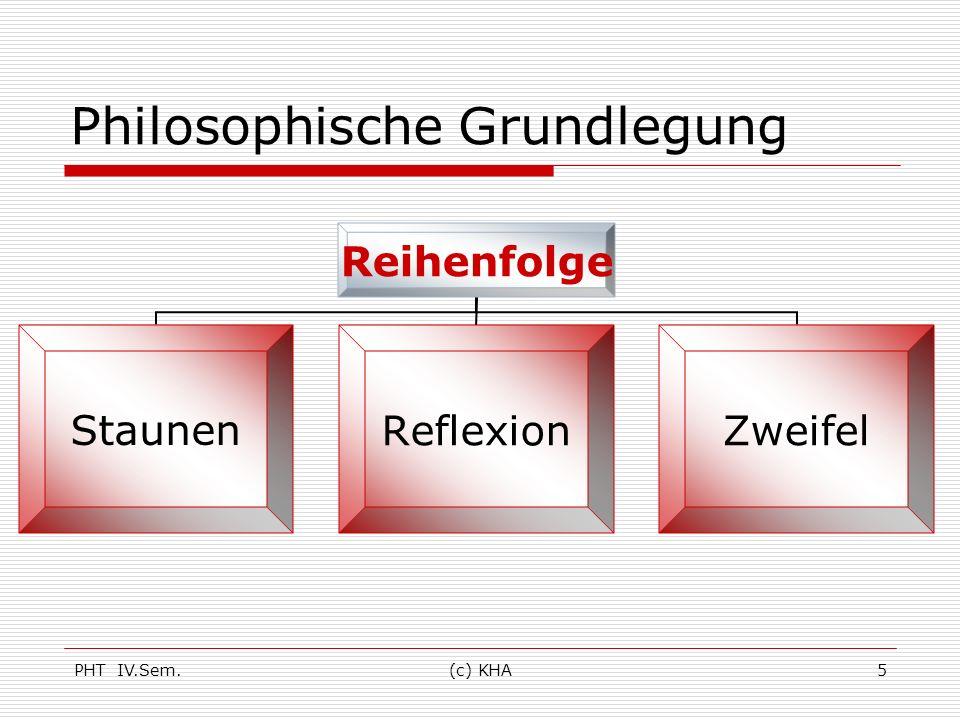 PHT IV.Sem.(c) KHA46 Reflexion zur eigenen Biografie im Vorfeld von forschungsgeleitetem Handeln Quelle: Bauer Karl-Oswald, Professionelles Handeln in pädagogischen Feldern.