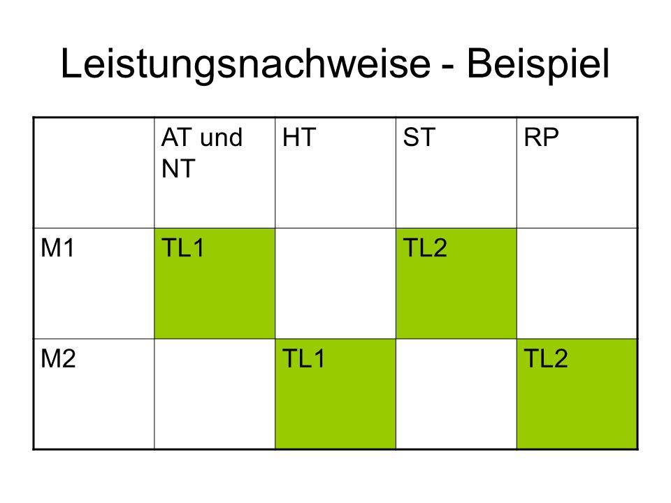 Leistungsnachweise - Beispiel AT und NT HTSTRP M1TL1TL2 M2TL1TL2