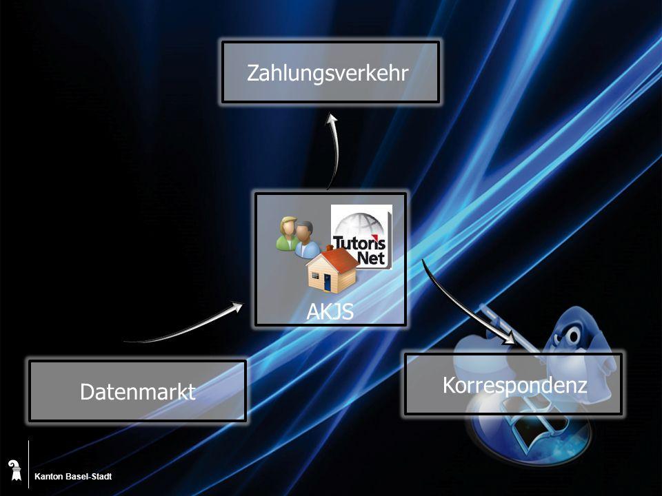 Kanton Basel-Stadt Datenmarkt Zahlungsverkehr Korrespondenz AKJS