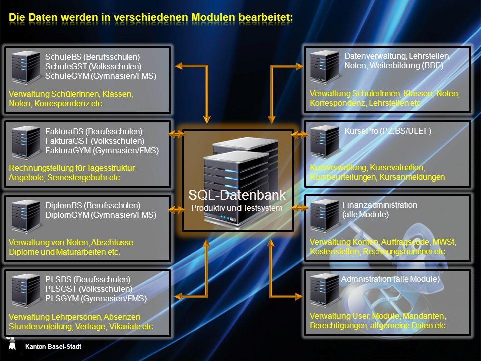 Kanton Basel-Stadt SQL-Datenbank Produktiv und Testsystem etc.
