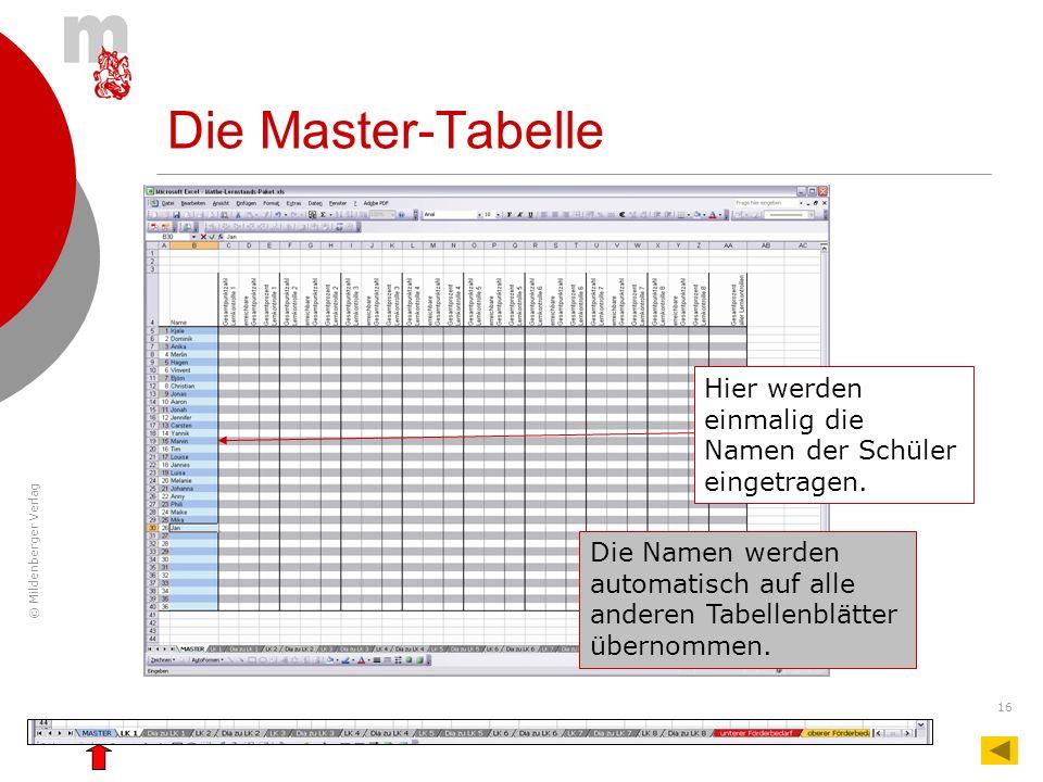 © Mildenberger Verlag 16 Die Master-Tabelle Hier werden einmalig die Namen der Schüler eingetragen. Die Namen werden automatisch auf alle anderen Tabe