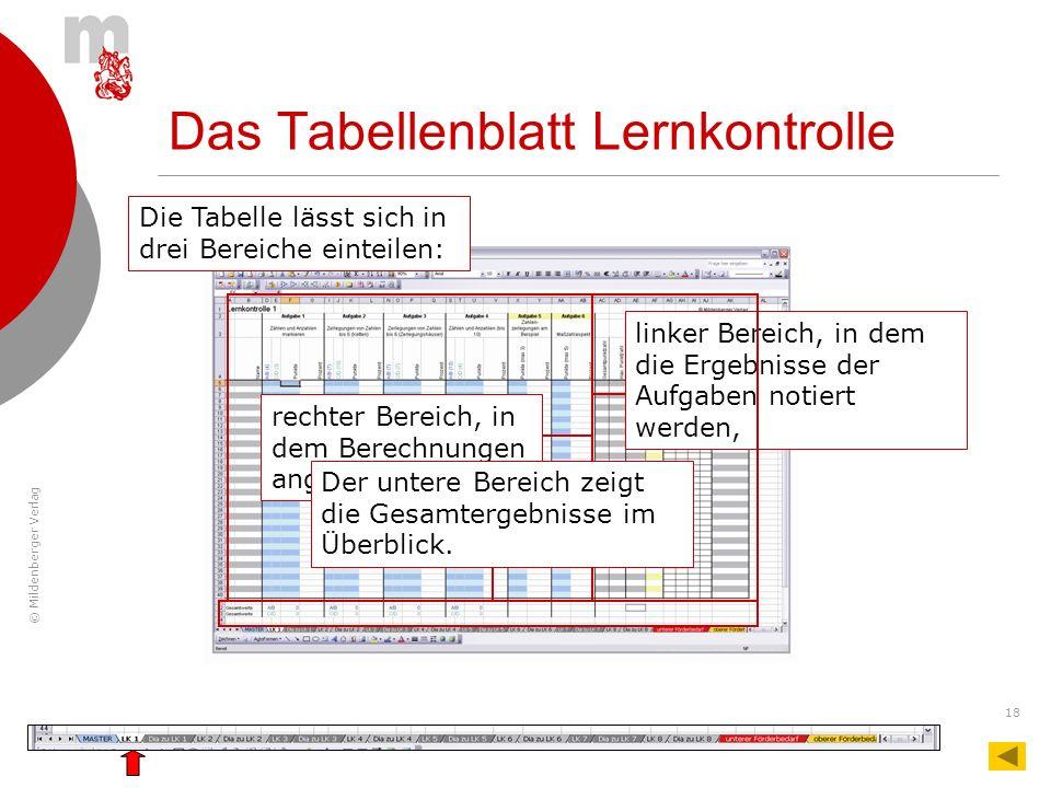 © Mildenberger Verlag 18 Das Tabellenblatt Lernkontrolle Die Tabelle lässt sich in drei Bereiche einteilen: linker Bereich, in dem die Ergebnisse der
