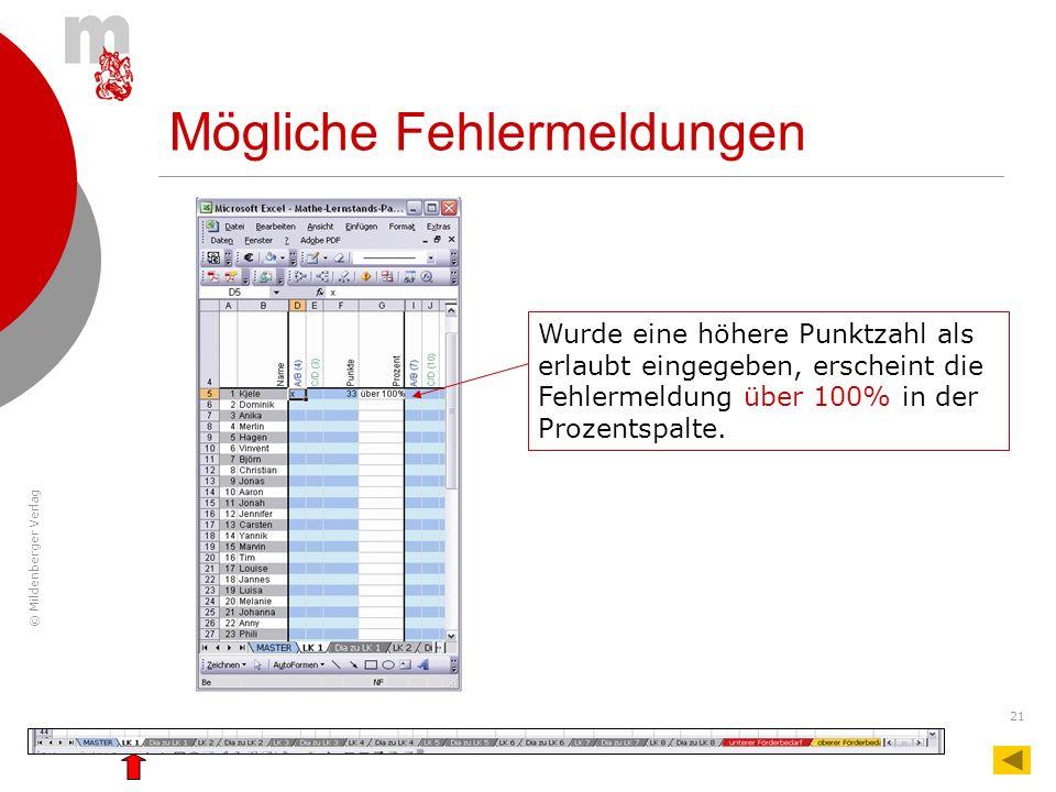 © Mildenberger Verlag 21 Wurde eine höhere Punktzahl als erlaubt eingegeben, erscheint die Fehlermeldung über 100% in der Prozentspalte. Mögliche Fehl