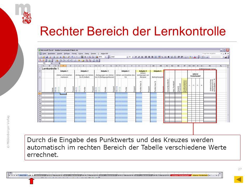 © Mildenberger Verlag 27 Rechter Bereich der Lernkontrolle Durch die Eingabe des Punktwerts und des Kreuzes werden automatisch im rechten Bereich der