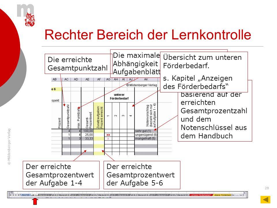 © Mildenberger Verlag 28 Rechter Bereich der Lernkontrolle Die erreichte Gesamtpunktzahl Die maximale Punktzahl in Abhängigkeit der eingesetzten Aufga
