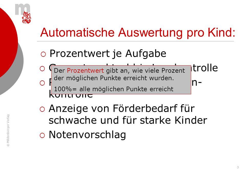 © Mildenberger Verlag 3 Automatische Auswertung pro Kind: Gesamtpunktzahl je Lernkontrolle Prozentwert für gesamte Lern- kontrolle Anzeige von Förderb