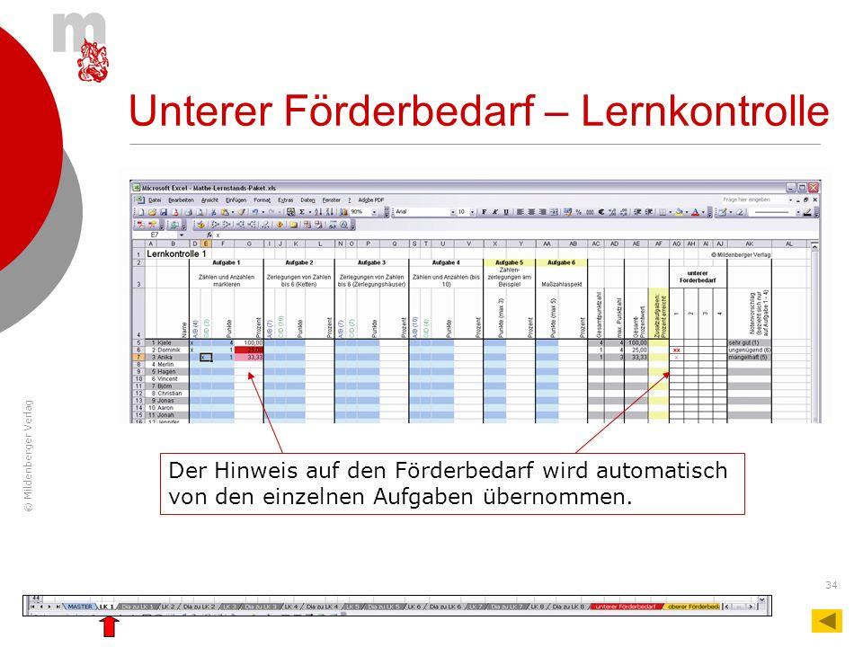 © Mildenberger Verlag 34 Der Hinweis auf den Förderbedarf wird automatisch von den einzelnen Aufgaben übernommen. Unterer Förderbedarf – Lernkontrolle