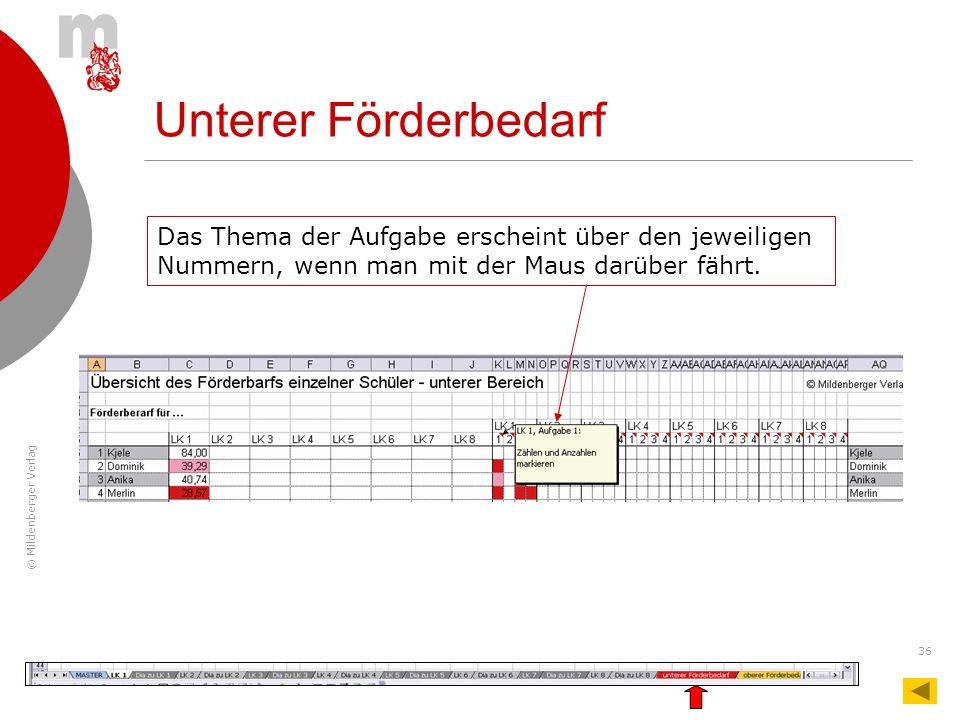 © Mildenberger Verlag 36 Unterer Förderbedarf Das Thema der Aufgabe erscheint über den jeweiligen Nummern, wenn man mit der Maus darüber fährt.