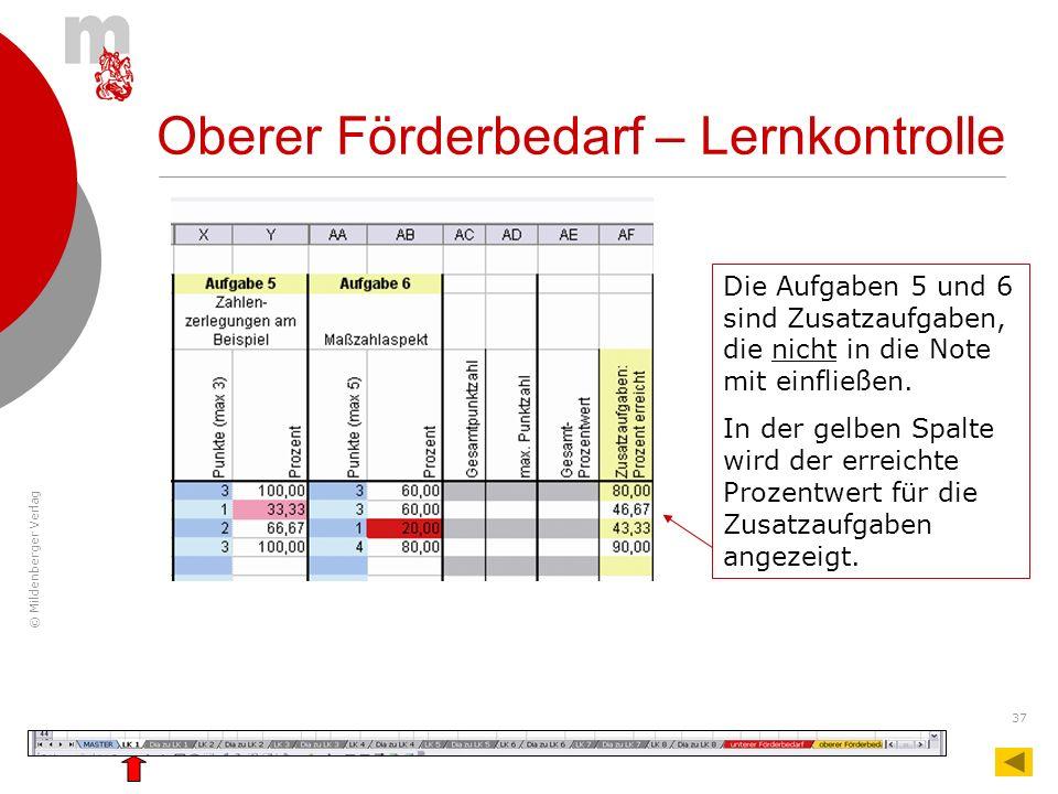 © Mildenberger Verlag 37 Oberer Förderbedarf – Lernkontrolle Die Aufgaben 5 und 6 sind Zusatzaufgaben, die nicht in die Note mit einfließen. In der ge