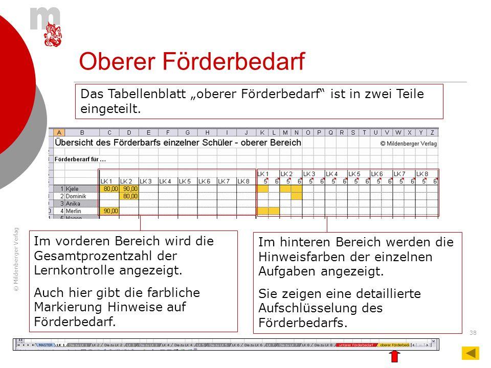 © Mildenberger Verlag 38 Oberer Förderbedarf Das Tabellenblatt oberer Förderbedarf ist in zwei Teile eingeteilt. Im vorderen Bereich wird die Gesamtpr
