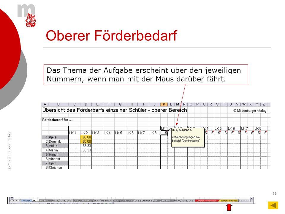 © Mildenberger Verlag 39 Oberer Förderbedarf Das Thema der Aufgabe erscheint über den jeweiligen Nummern, wenn man mit der Maus darüber fährt.