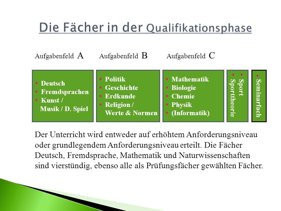 Aufgabenfeld A Aufgabenfeld B Aufgabenfeld C Deutsch Fremdsprachen Kunst / Musik / D. Spiel Politik Geschichte Erdkunde Religion / Werte & Normen Math