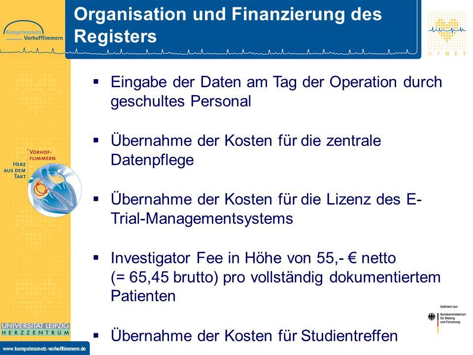 www.kompetenznetz-vorhofflimmern.de Das zentrale Register