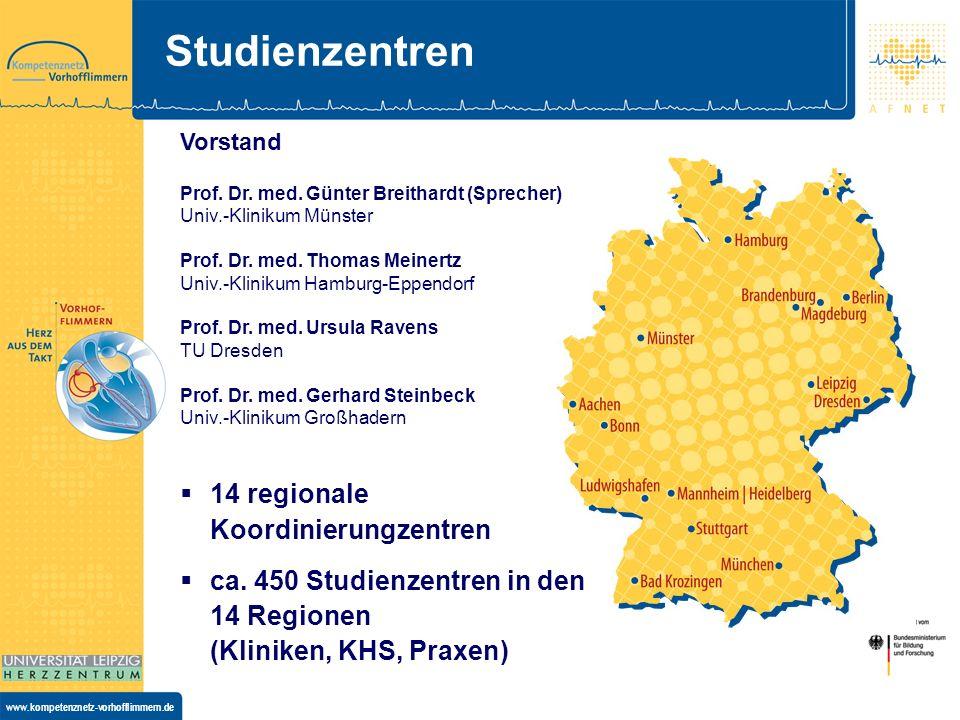 www.kompetenznetz-vorhofflimmern.de Kooperationen