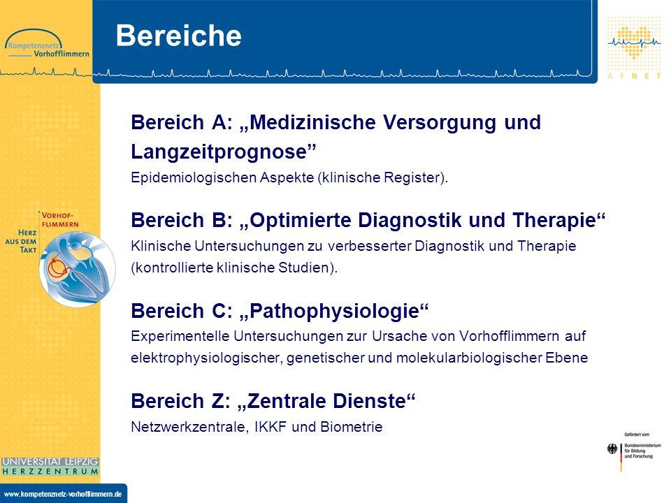 www.kompetenznetz-vorhofflimmern.de Bereich A: Medizinische Versorgung und Langzeitprognose Epidemiologischen Aspekte (klinische Register).