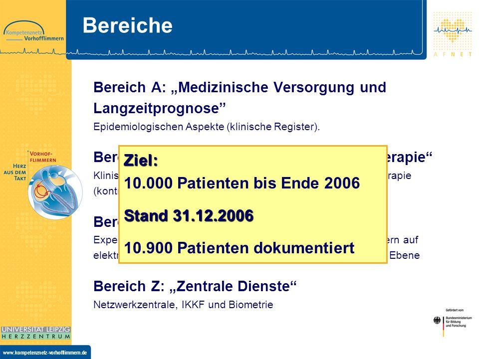 www.kompetenznetz-vorhofflimmern.de AB1: Das zentrale Register A-Projekte (Register) A2 (CORA-AF) AC4 (familiäres AF) A5 (Alkohol und AF) A7 (SAEs) B-Projekte (Studien) B4 (Katheterablation) B5 (BACE-PACE) B6 (Chirurg.