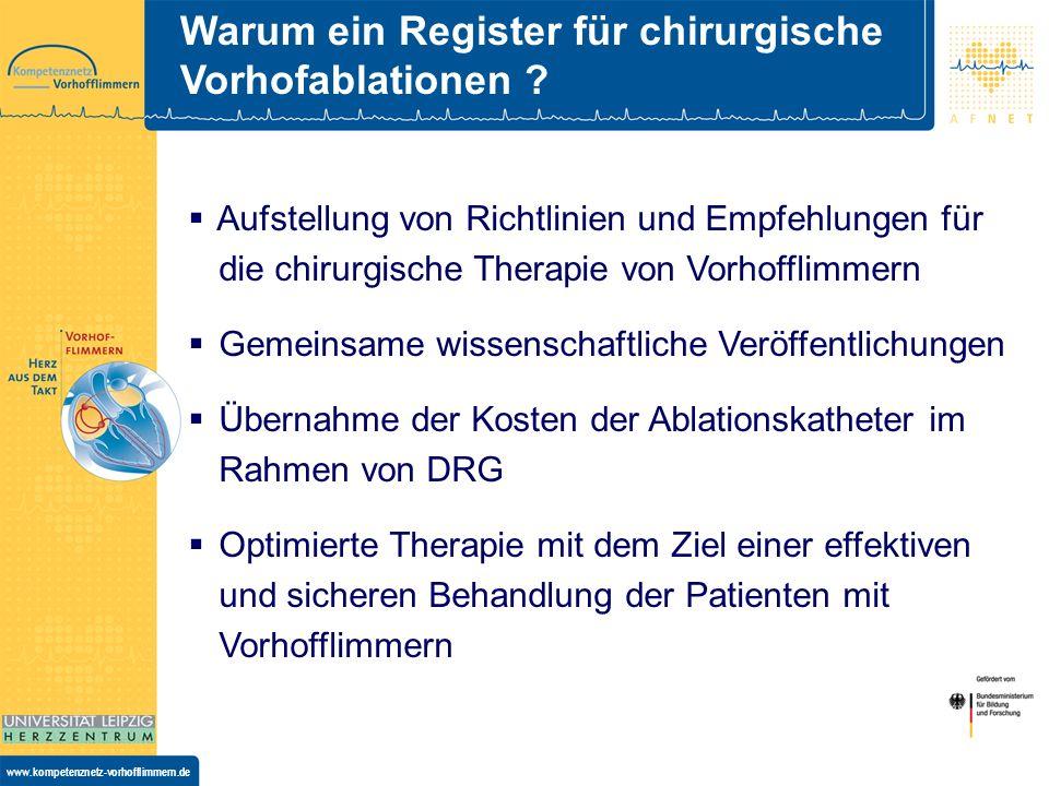 www.kompetenznetz-vorhofflimmern.de Einfluss präoperativer Faktoren .