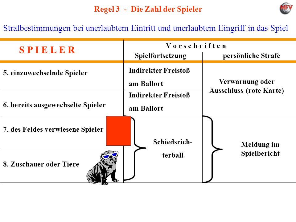 Regel 3 - Die Zahl der Spieler Strafbestimmungen bei unerlaubtem Eintritt und unerlaubtem Eingriff in das Spiel S P I E L E R 1. zu spät kommende Spie