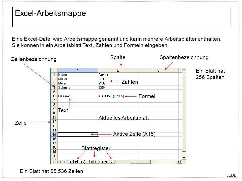 ECDL Excel-Arbeitsmappe Eine Excel-Datei wird Arbeitsmappe genannt und kann mehrere Arbeitsblätter enthalten. Sie können in ein Arbeitsblatt Text, Zah